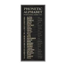 Learners of foreign languages use the ipa to check exactly how words are pronounced. Phonetic Alphabet Magnolia