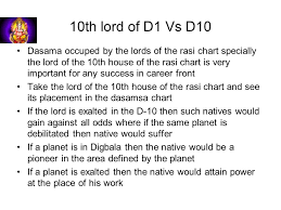 How To Calculate D10 Chart Dasamamsha And Principles Ppt Download