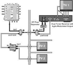 dish network wiring diagrams dual tuner wikiduh com dish network wiring diagram hopper dish network wiring diagrams dual tuner