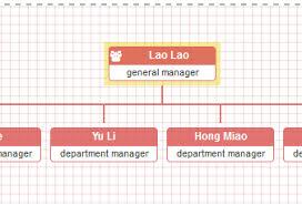 Orgchart Simple Jquery Direct Organization Chart Plugin