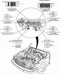 Buick lesabre diagram fuses and relays engine partment buick diagram large size