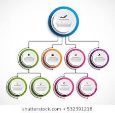 Organizational Chart Designs Organization Chart Photos 147 568 Organization Stock Image