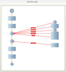 Flowchart Visualization For Logic Questionpro Help Document
