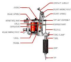 tattoo machine mechanics tatring great diagram you cannot see the capacitator is the only thing