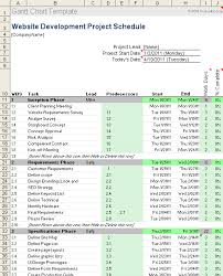 software development project budget template gantt chart template pro for excel