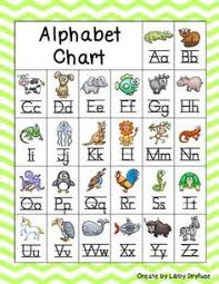 Free} Abc Chart- Use To Teach Letters And Sounds Daily Or Add To ...
