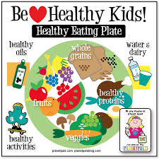 healthy food plate for kids. Perfect Kids To Learn More About Healthy Eating And Staying Healthy Check Out Planetpals  Lifestyle Pages Intended Food Plate For Kids