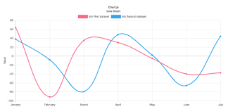 Chart Js How To Display Title In Multiple Lines Stack