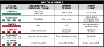 Atc Light Rear Cockpit Light Gun Signaling Kitplanes