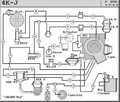 carburetor wiring diagram carburetor image wiring toyota 5k engine diagram toyota wiring diagrams on carburetor wiring diagram