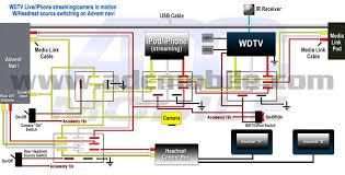 headrest monitor wiring diagram headrest image adc mobile s ogm 1 install round one wdtv live new usb streamin on headrest monitor