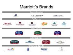 Marriott Organizational Structure Chart 25 Best Flyers V2 Images Restaurant Poster Marriott