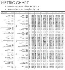 Imperial To Metric Height Chart Printable Height Chart Inches To Feet Onourway Co