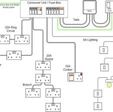 beautiful amazing house wiring diagram of a typical circuit and house wiring layout at House Wiring Layout