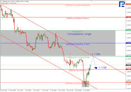 Euro Vs Dollar Chart Murrey Math Lines Eur Usd Gbp Usd