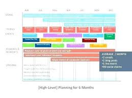 Fundraising Plan Template Fundraising Strategy Template 6 Free Word Document Downloads