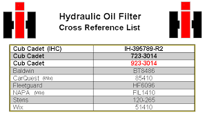 Hydraulic Fluid Cross Reference Chart Hydraulic Oil Filter Cross Reference Chart Best Picture Of