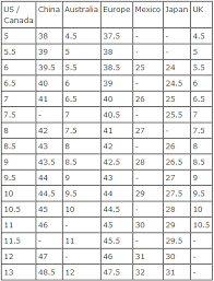 Aus To Us Size Chart 45 Correct Australia Size Chart Compared To Us