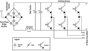 variable frequency drives and ac motor speed a circuit diagram of a three phase vfd shows that all three lines of the three phase power go through diodes in the form of a bridge rectifier