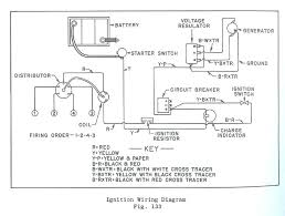 willys mb wiring diagram cj2a 1947 jeep archive overland and ford full size of willys jeep wiring schematic jeepster diagram 1943 mb diagrams appealing engine do we