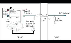 pollak trailer wiring diagram full size of trailer wiring harness pollak trailer wiring diagram full size of trailer wiring harness diagram plug 7 way connector top