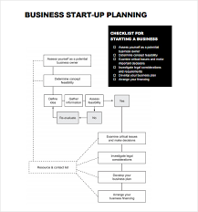 small business plan outline small business startup plan template sample startup business plan