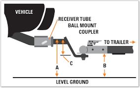 average balls size ball mounts other towing equipment autozone com