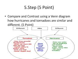 Venn Diagram Comparing Tornadoes And Hurricanes What Is Isobar What Is Isotherm Ppt Download