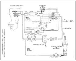 boat wiring diagram outboard wiring diagrams and schematics wiring diagram mercury outboard motor juanribon