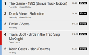 Derek Minors Reflection Hits No 2 On Itunes Us Hip Hop