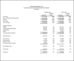 Company Income Statement Template Company Income Statement Format