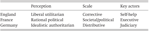 Socioeconomic And Political Background Of Social Justice In