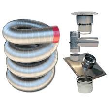 Oil Chimney Liner Sizing Chart Chimney Liner Size Calculator And Selection Guide