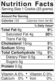 calories in sugar free chocolate based on the calories fat protein carbs and other nutrition information submitted for sugar free chocolate