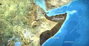 مشكلة القرن الإفريقي وقضية شعب الصومال