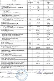 Отчет по преддипломной практики по специальности технология  Отчёт по преддипломной практике в школьной столовой