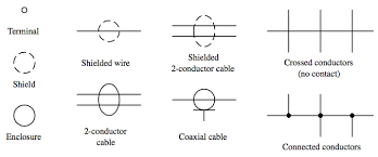 shielded wire symbol schematic wiring diagrams shielded wire symbol schematic wiring diagram expert shielded wire symbol schematic