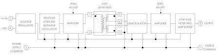 series 1000 transtek inc trans 2016 1000 block diagram