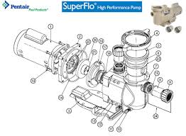 pentair superflo diagram all about repair and wiring collections pentair superflo diagram pentair pentair superflo pump replacement parts 1on diagram pentair superflo diagram