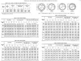 Spline Dimensions Chart Practical Machinist Largest Manufacturing Technology Forum