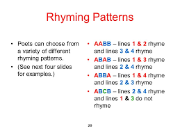Rhyme Patterns