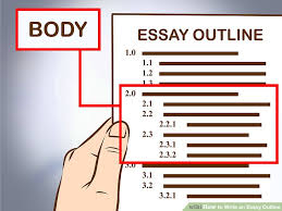 example outline for essay controversial essay topics for research  3 easy ways to write an essay outline wikihow example outline for essay