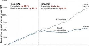 Wage Stagnation Much More Than You Wanted To Know Slate