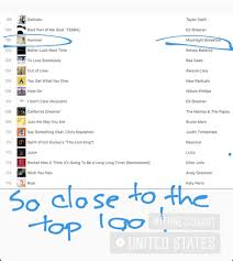 Itunes Charts Top 100 Moonlight Breakfast So Close To The Top 100 United