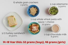 here s how much protein your child needs