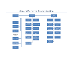 Gsa Fas Organization Chart Welcome To Fedmine Agency Profiles Top Market Views