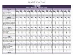 Bodybuilding Diet Chart For Men 52 Unusual Bodybuilding Diet Chart For Men In Urdu