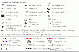 Aviation Significant Weather Chart Symbols Best Picture Of