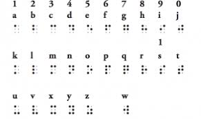 Ueb Chart From Duxbury Shorthand Writing Braille Reader