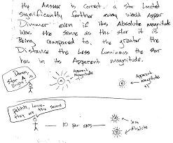 essay astronomy essay
